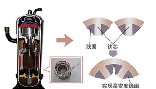 三菱电机中央空调 三菱电机领先行业的压缩机技术